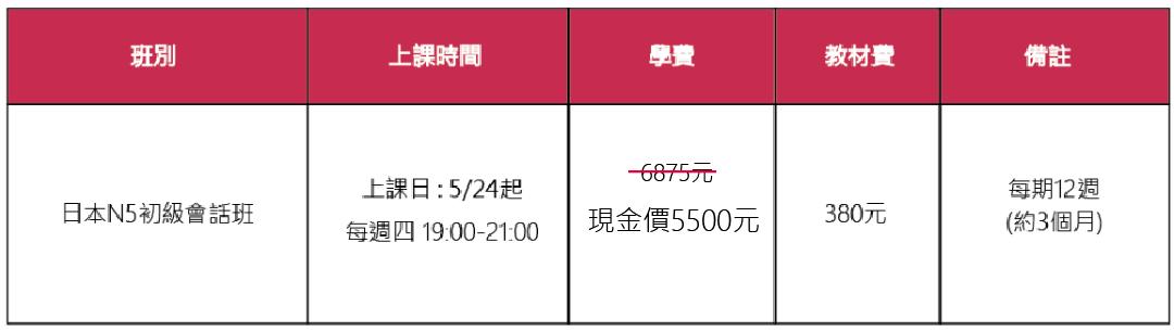 2018台北初級日文會話班,課程相關資訊報給你知!