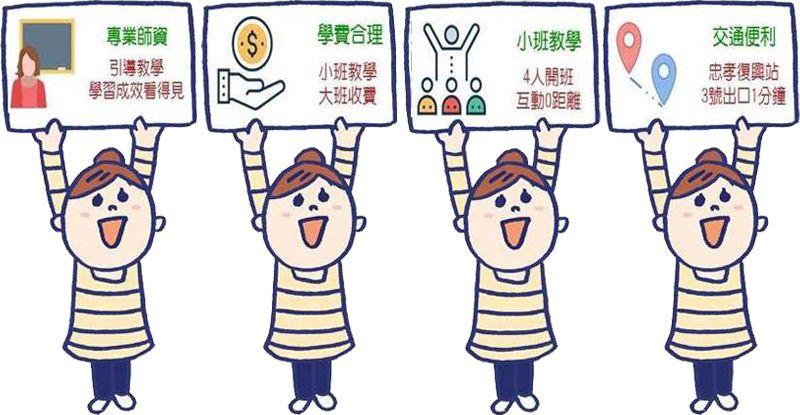 日文初中級課程特色