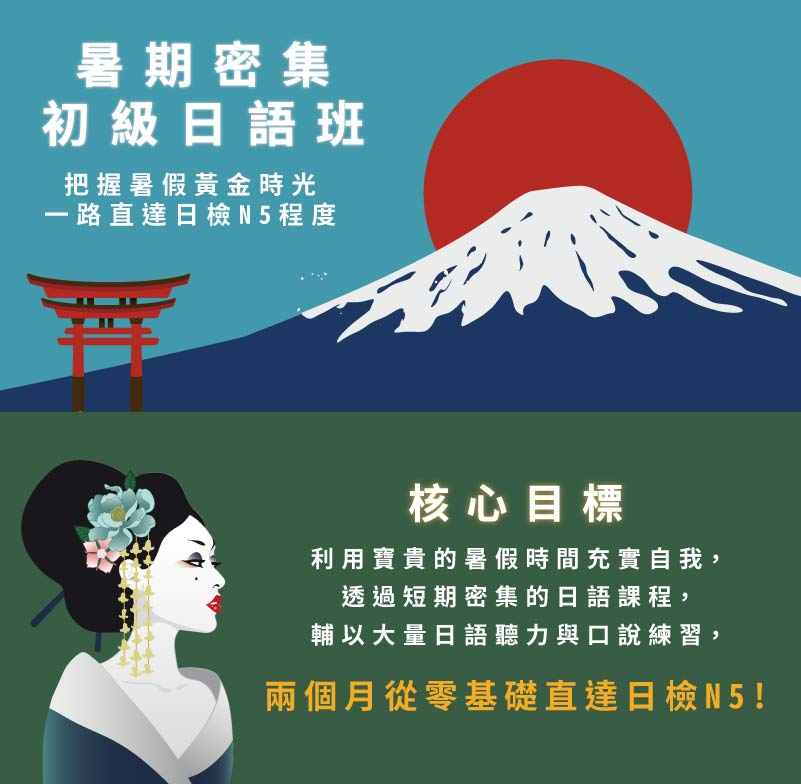 2020初級日文密集會話班讓你輕鬆學會五十音的發音及運用